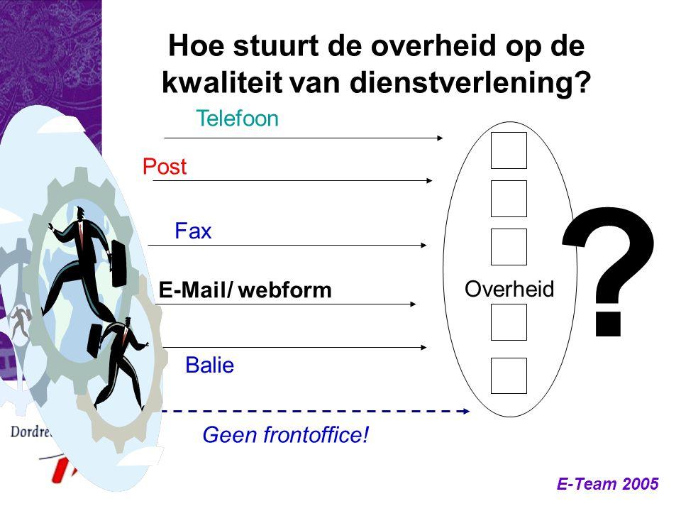 E-Team 2005 Hoe stuurt de overheid op de kwaliteit van dienstverlening? Overheid Post Fax E-Mail/ webform Balie Telefoon Geen frontoffice! ?