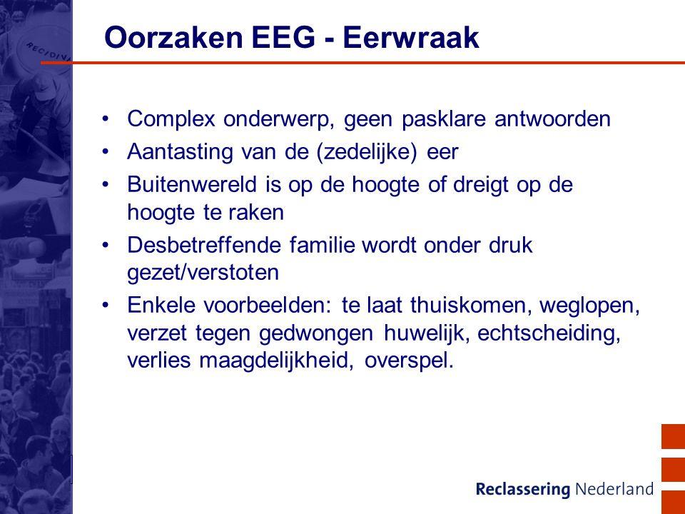 8 Oorzaken EEG - Eerwraak Complex onderwerp, geen pasklare antwoorden Aantasting van de (zedelijke) eer Buitenwereld is op de hoogte of dreigt op de h