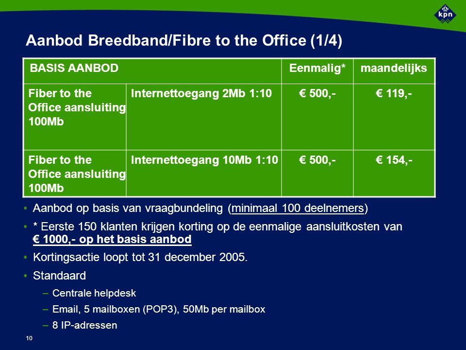 10 Aanbod Breedband/Fibre to the Office (1/4) Aanbod op basis van vraagbundeling (minimaal 100 deelnemers) * Eerste 150 klanten krijgen korting op de eenmalige aansluitkosten van € 1000,- op het basis aanbod Kortingsactie loopt tot 31 december 2005.
