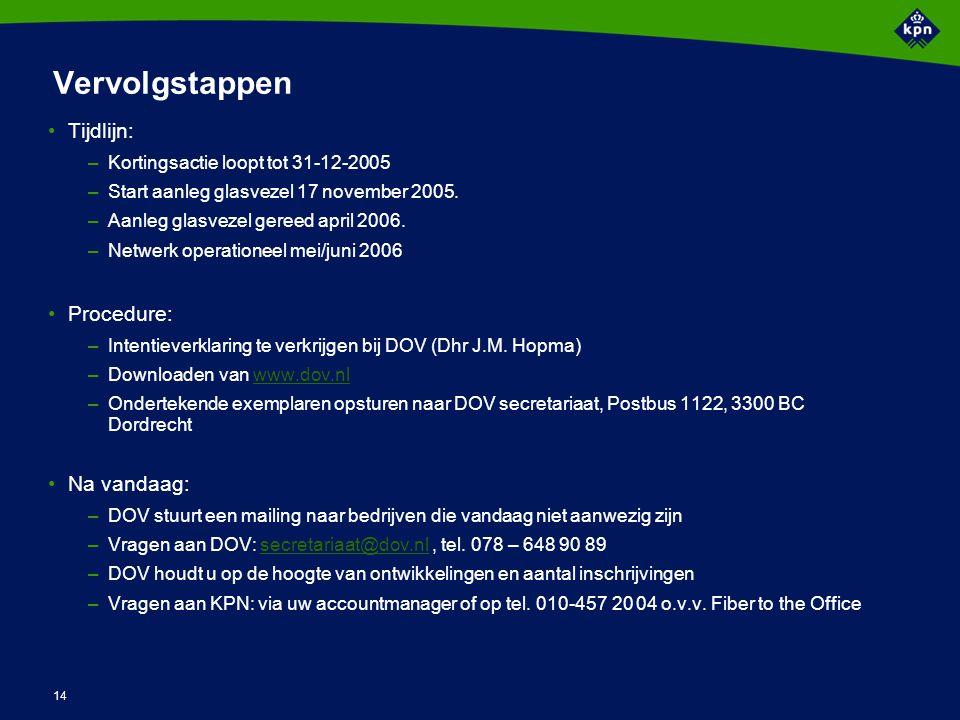 14 Vervolgstappen Tijdlijn: –Kortingsactie loopt tot 31-12-2005 –Start aanleg glasvezel 17 november 2005.