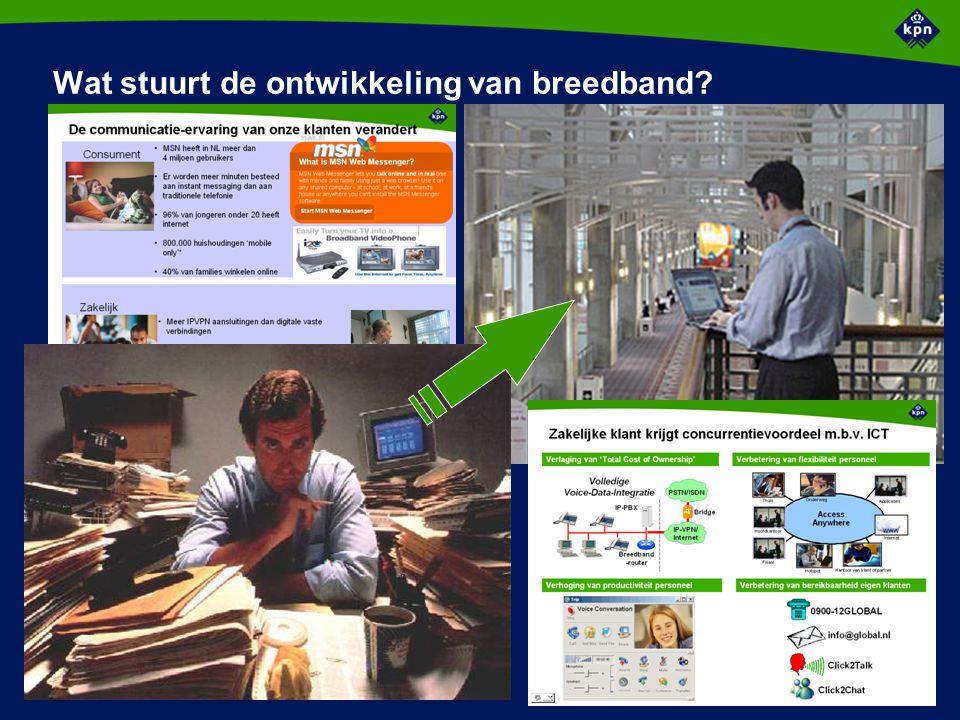 5 Wat stuurt de ontwikkeling van breedband