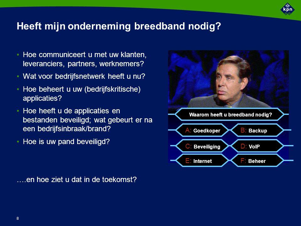 8 Heeft mijn onderneming breedband nodig.