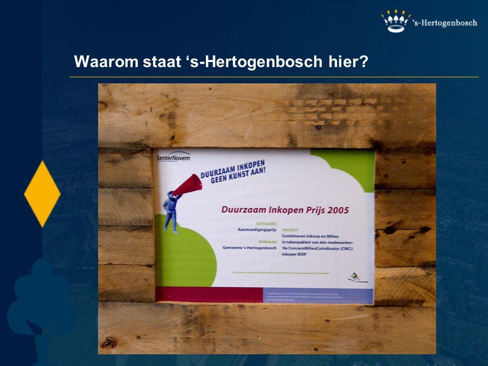 Waarom staat 's-Hertogenbosch hier?