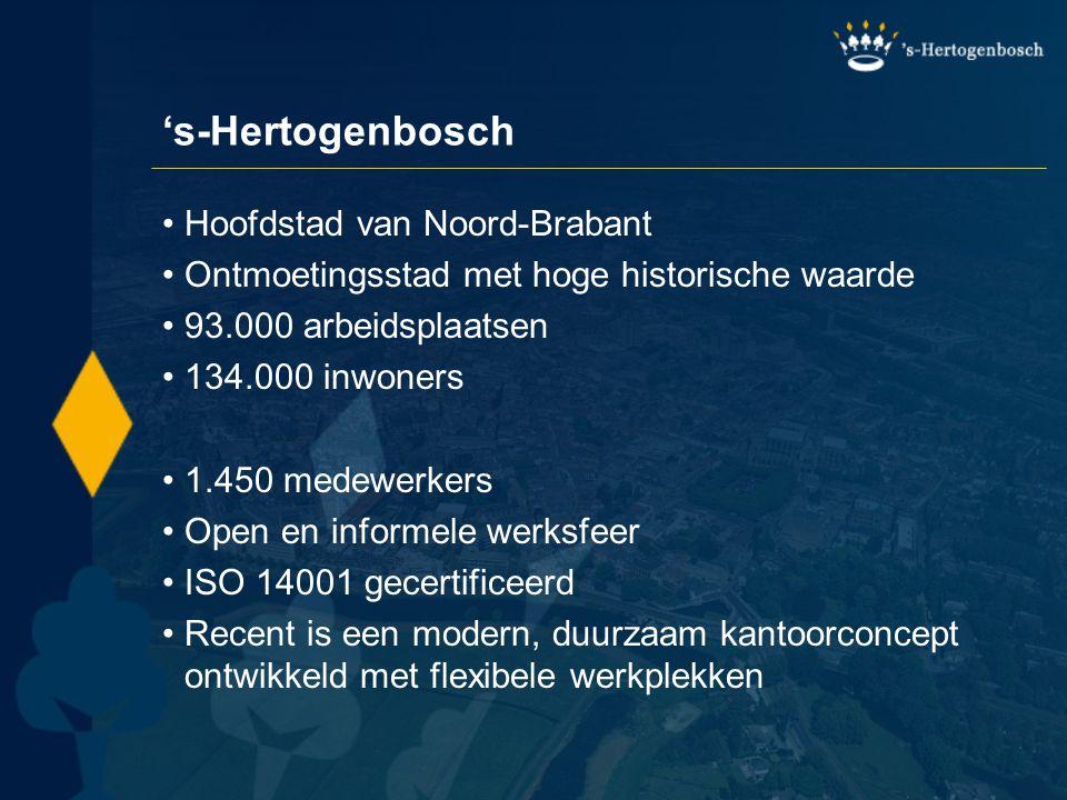 's-Hertogenbosch Hoofdstad van Noord-Brabant Ontmoetingsstad met hoge historische waarde 93.000 arbeidsplaatsen 134.000 inwoners 1.450 medewerkers Ope