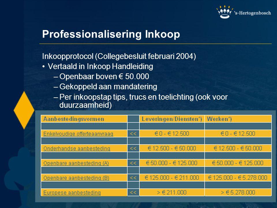Professionalisering Inkoop Inkoopprotocol (Collegebesluit februari 2004) Vertaald in Inkoop Handleiding –Openbaar boven € 50.000 –Gekoppeld aan mandat