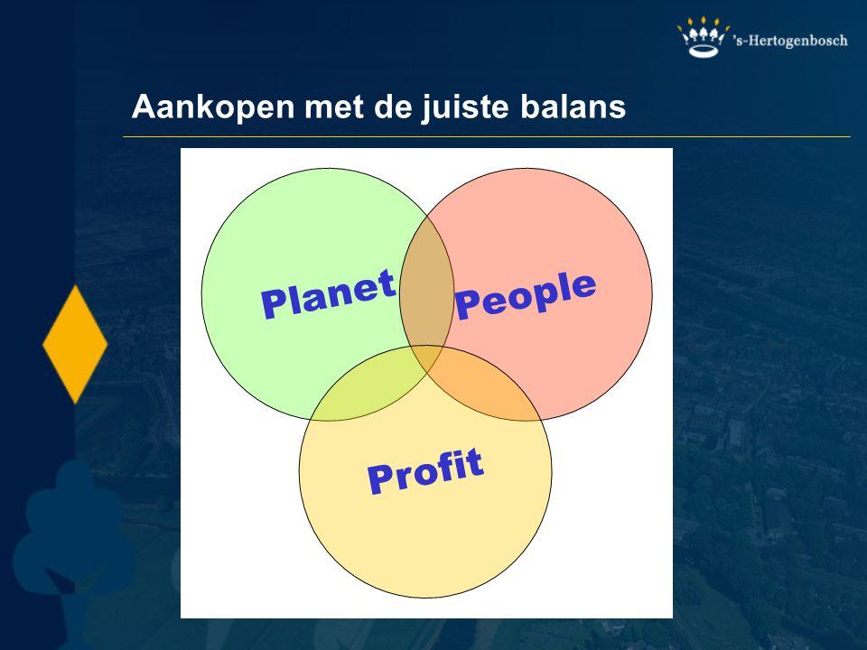 Aankopen met de juiste balans PlanetPeople Profit