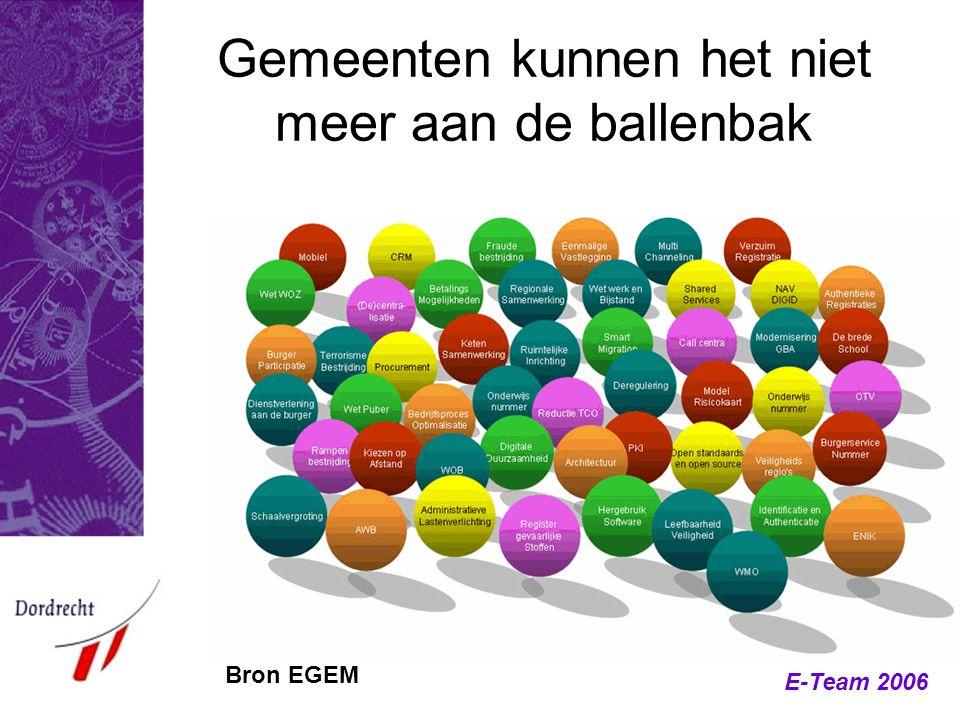 E-Team 2006 Gemeenten kunnen het niet meer aan de ballenbak Bron EGEM