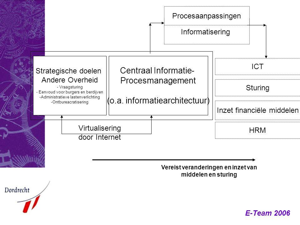 E-Team 2006 Strategische doelen Andere Overheid - Vraagsturing - Eenvoud voor burgers en berdijven -Administratieve lastenverlichting -Ontbureacratise