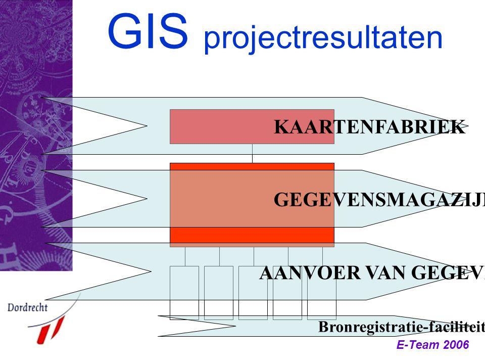 GIS projectresultaten KAARTENFABRIEK GEGEVENSMAGAZIJN AANVOER VAN GEGEVENS Bronregistratie-faciliteit