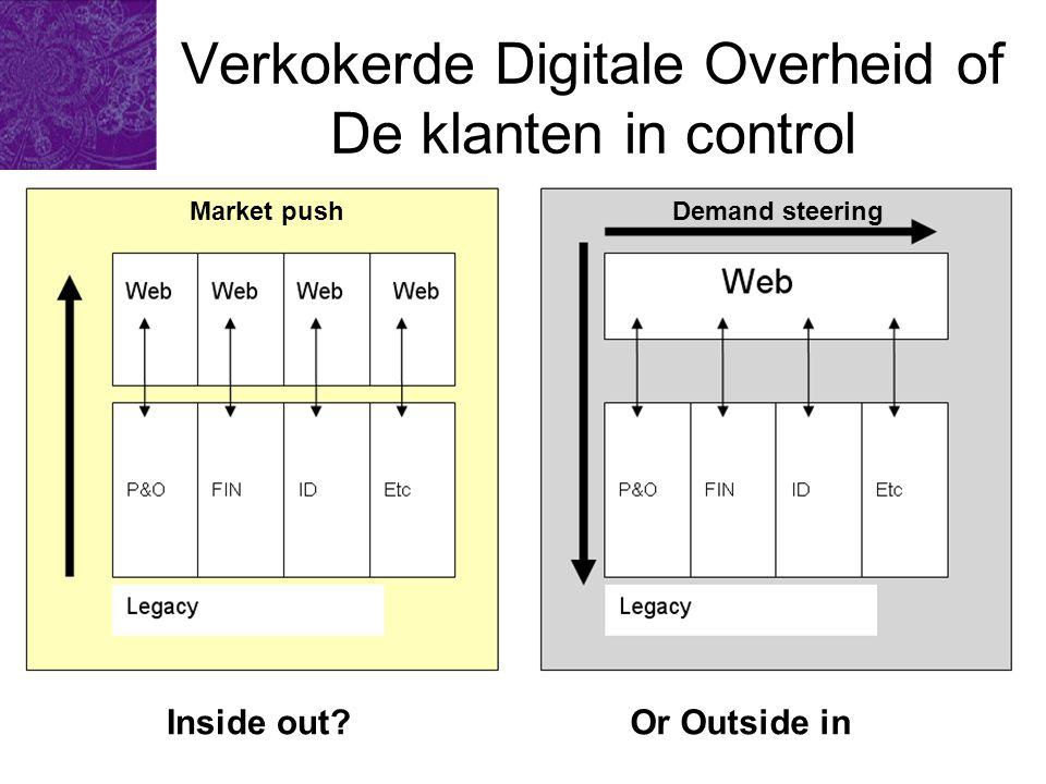 E-Team 2006 Verkokerde Digitale Overheid of De klanten in control Or Outside inInside out? Demand steeringMarket push