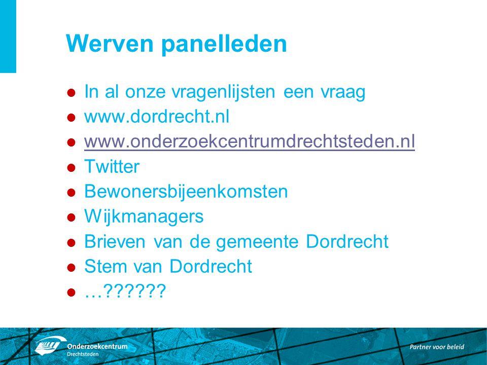 Werven panelleden In al onze vragenlijsten een vraag www.dordrecht.nl www.onderzoekcentrumdrechtsteden.nl Twitter Bewonersbijeenkomsten Wijkmanagers Brieven van de gemeente Dordrecht Stem van Dordrecht …