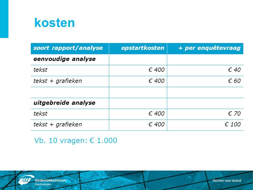 kosten soort rapport/analyseopstartkosten+ per enquêtevraag eenvoudige analyse tekst € 400€ 40 tekst + grafieken € 400 € 60 uitgebreide analyse tekst € 400 € 70 tekst + grafieken € 400 € 100 Vb.