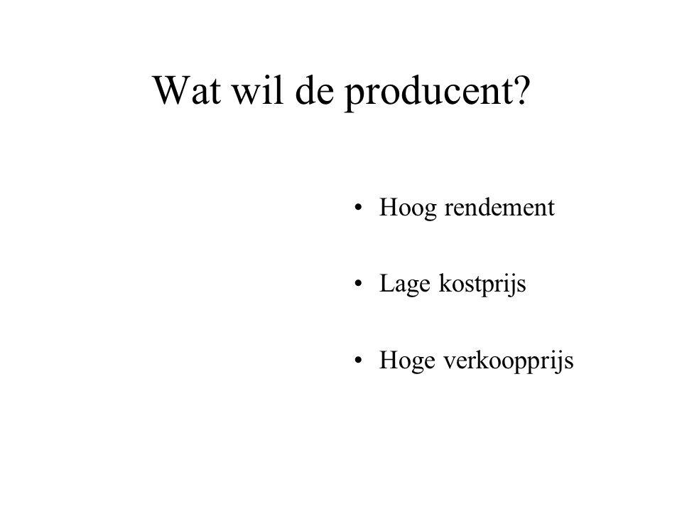 Wat wil de producent? Hoog rendement Lage kostprijs Hoge verkoopprijs