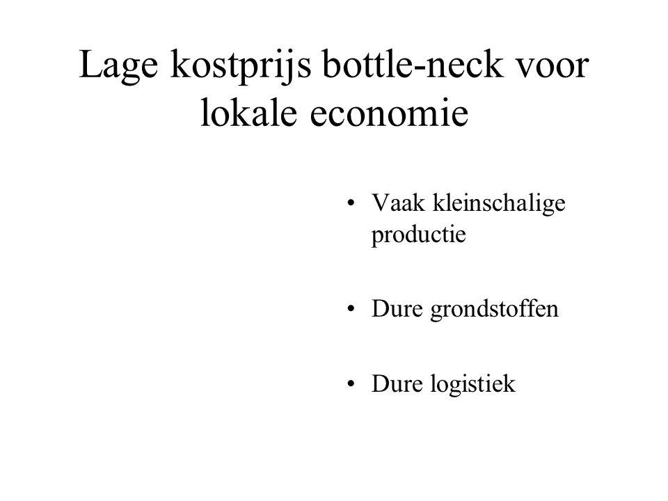 Lage kostprijs bottle-neck voor lokale economie Vaak kleinschalige productie Dure grondstoffen Dure logistiek
