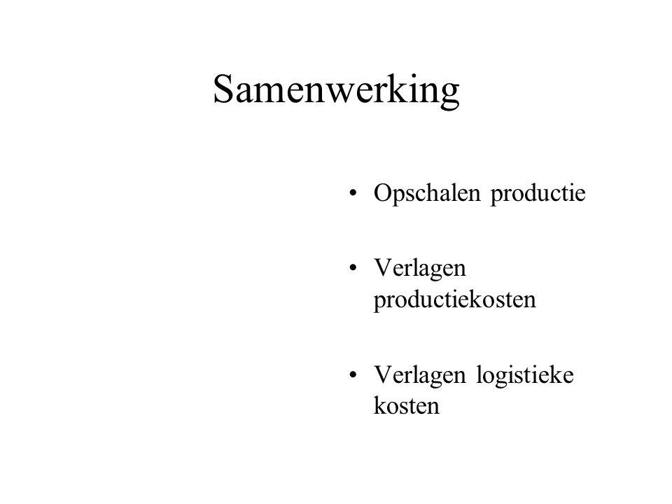 Samenwerking Opschalen productie Verlagen productiekosten Verlagen logistieke kosten