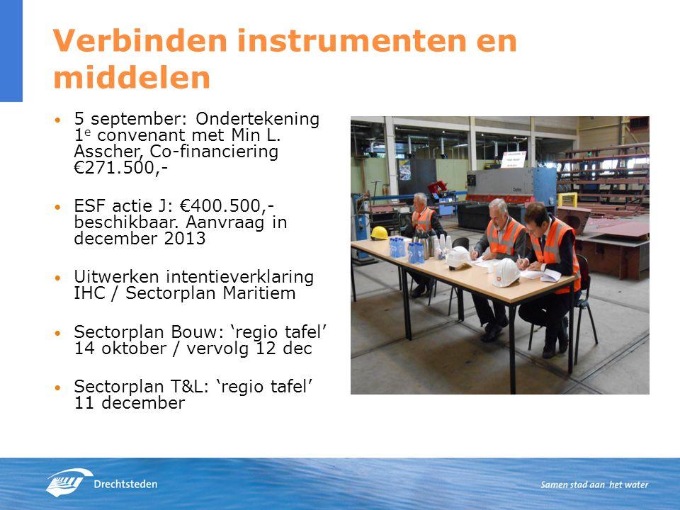 Verbinden instrumenten en middelen 5 september: Ondertekening 1 e convenant met Min L. Asscher, Co-financiering €271.500,- ESF actie J: €400.500,- bes