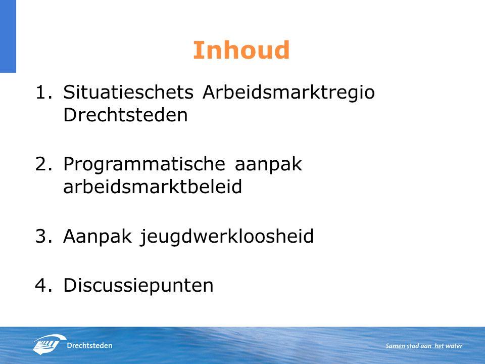 Inhoud 1.Situatieschets Arbeidsmarktregio Drechtsteden 2.Programmatische aanpak arbeidsmarktbeleid 3.Aanpak jeugdwerkloosheid 4.Discussiepunten