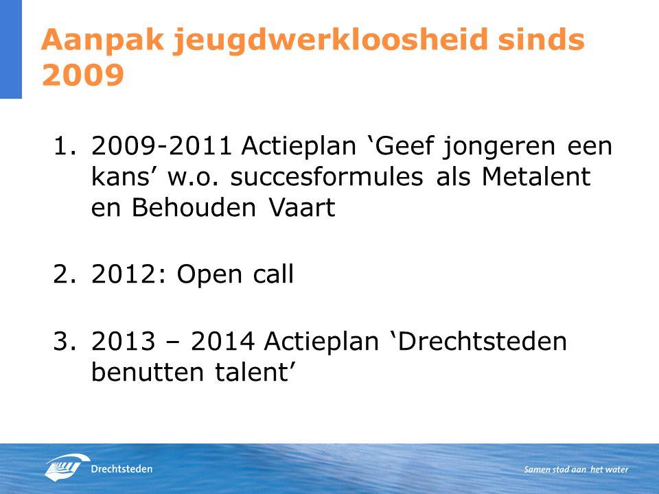 Aanpak jeugdwerkloosheid sinds 2009 1.2009-2011 Actieplan 'Geef jongeren een kans' w.o. succesformules als Metalent en Behouden Vaart 2.2012: Open cal