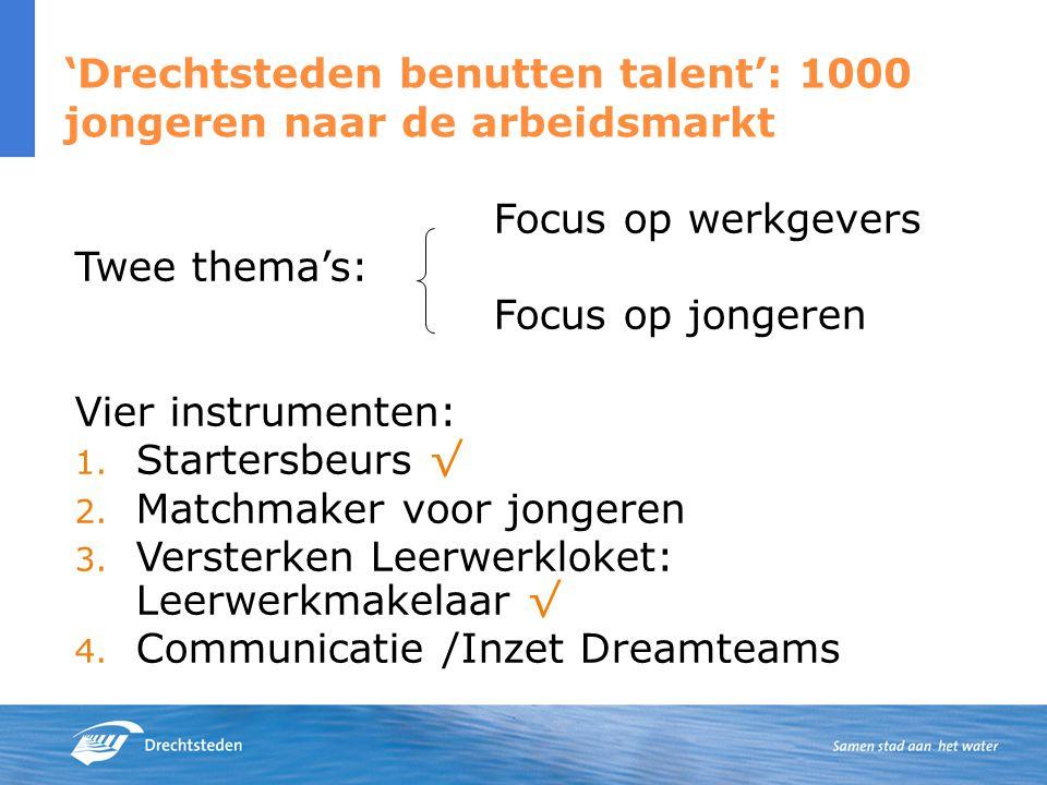 'Drechtsteden benutten talent': 1000 jongeren naar de arbeidsmarkt Focus op werkgevers Twee thema's: Focus op jongeren Vier instrumenten: 1. Startersb