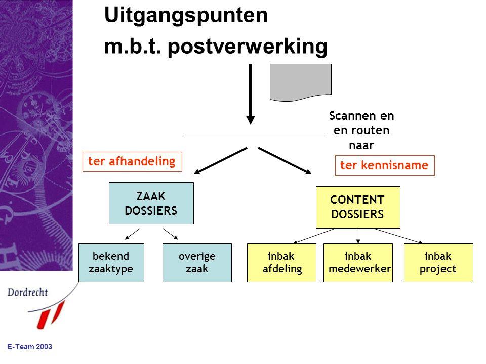 E-Team 2003 Uitgangspunten m.b.t. postverwerking ZAAK DOSSIERS CONTENT DOSSIERS overige zaak Scannen en en routen naar bekend zaaktype inbak afdeling