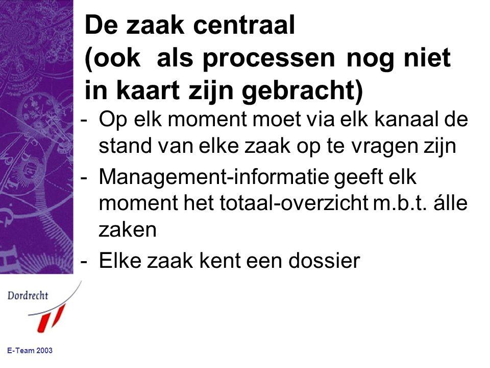 E-Team 2003 De zaak centraal (ook als processen nog niet in kaart zijn gebracht) -Op elk moment moet via elk kanaal de stand van elke zaak op te vragen zijn -Management-informatie geeft elk moment het totaal-overzicht m.b.t.