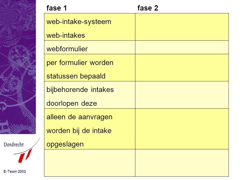 fase 1fase 2 web-intake-systeem web-intakes webformulier per formulier worden statussen bepaald bijbehorende intakes doorlopen deze alleen de aanvragen worden bij de intake opgeslagen