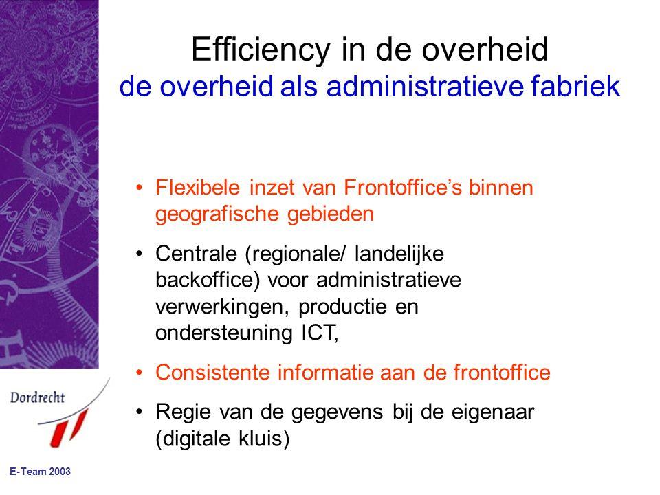 E-Team 2003 Efficiency in de overheid de overheid als administratieve fabriek Flexibele inzet van Frontoffice's binnen geografische gebieden Centrale