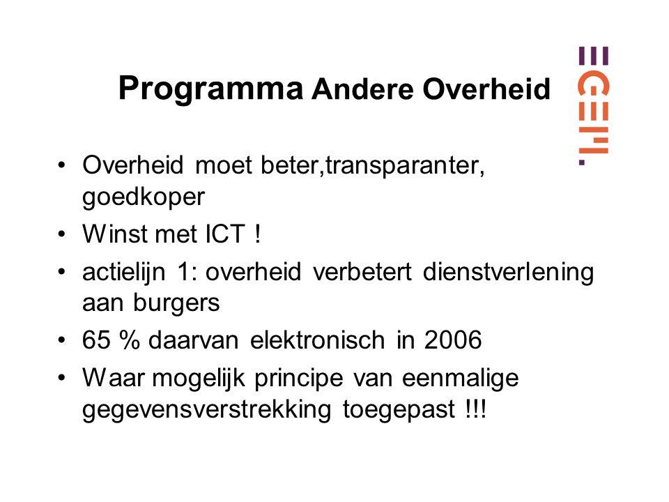 Programma Andere Overheid Overheid moet beter,transparanter, goedkoper Winst met ICT .