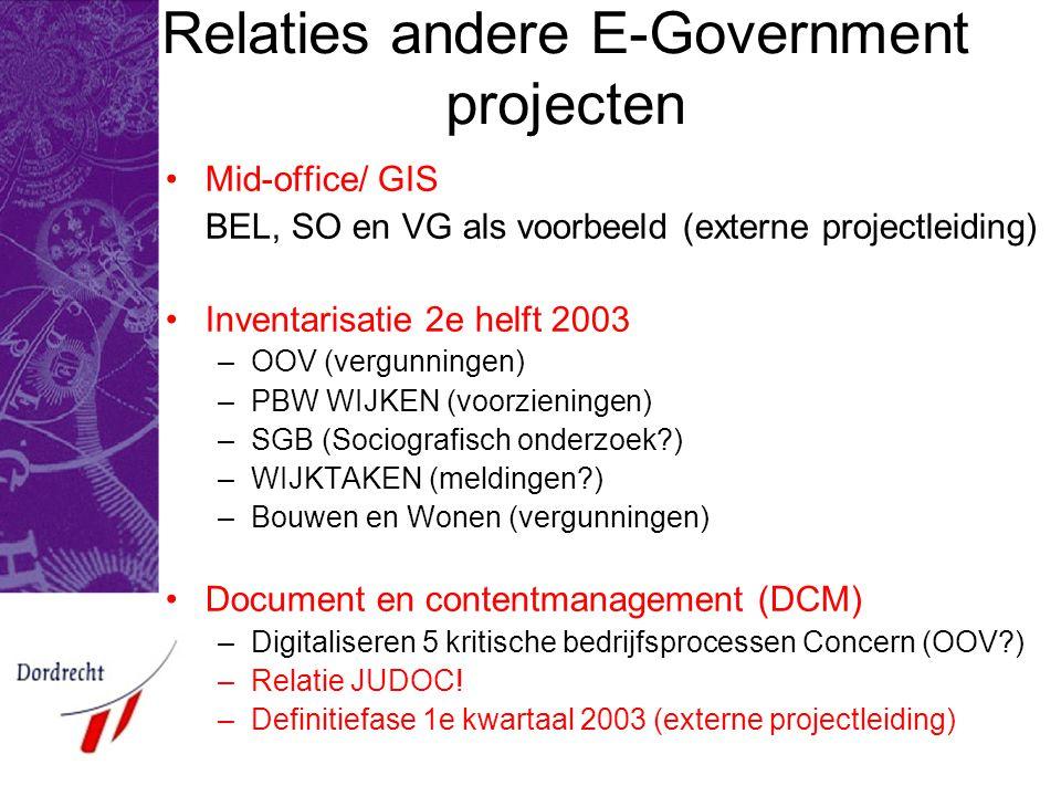 Relaties andere E-Government projecten Mid-office/ GIS BEL, SO en VG als voorbeeld (externe projectleiding) Inventarisatie 2e helft 2003 –OOV (vergunningen) –PBW WIJKEN (voorzieningen) –SGB (Sociografisch onderzoek?) –WIJKTAKEN (meldingen?) –Bouwen en Wonen (vergunningen) Document en contentmanagement (DCM) –Digitaliseren 5 kritische bedrijfsprocessen Concern (OOV?) –Relatie JUDOC.