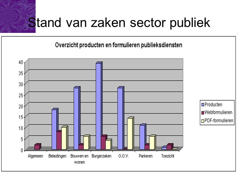 Stand van zaken sector publiek