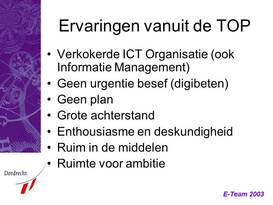 E-Team 2003 Ervaringen vanuit de TOP Verkokerde ICT Organisatie (ook Informatie Management) Geen urgentie besef (digibeten) Geen plan Grote achterstand Enthousiasme en deskundigheid Ruim in de middelen Ruimte voor ambitie