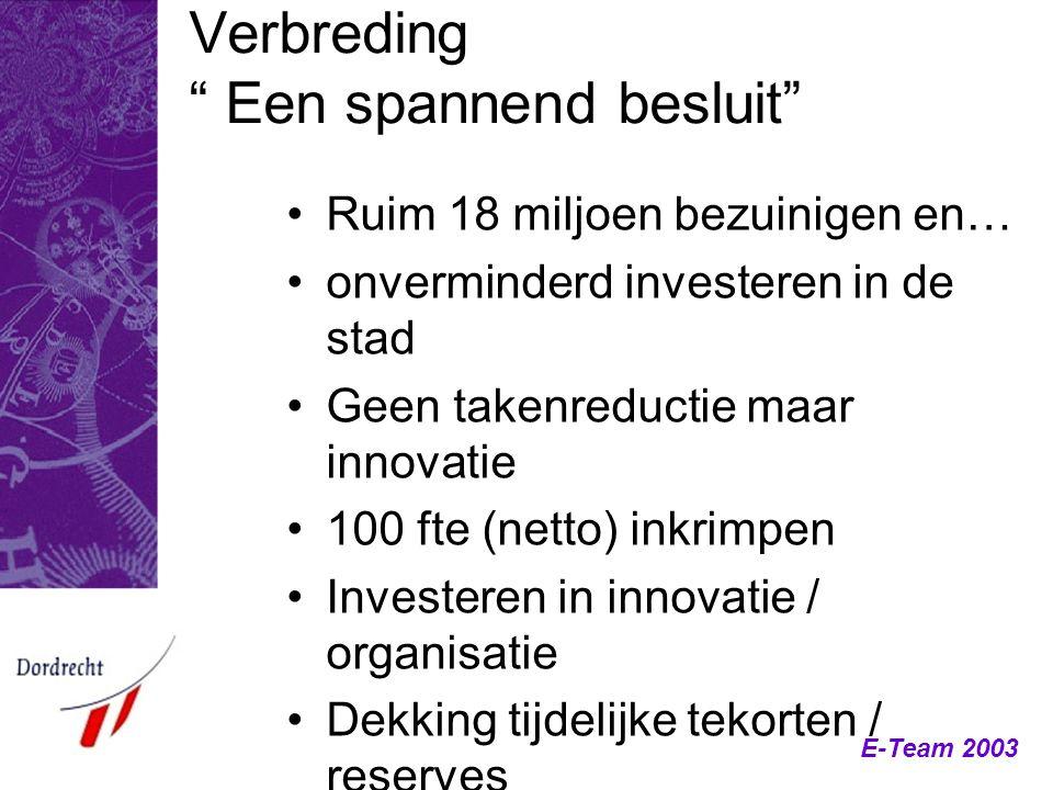 E-Team 2003 Verbreding Een spannend besluit Ruim 18 miljoen bezuinigen en… onverminderd investeren in de stad Geen takenreductie maar innovatie 100 fte (netto) inkrimpen Investeren in innovatie / organisatie Dekking tijdelijke tekorten / reserves Linksom of rechtsom