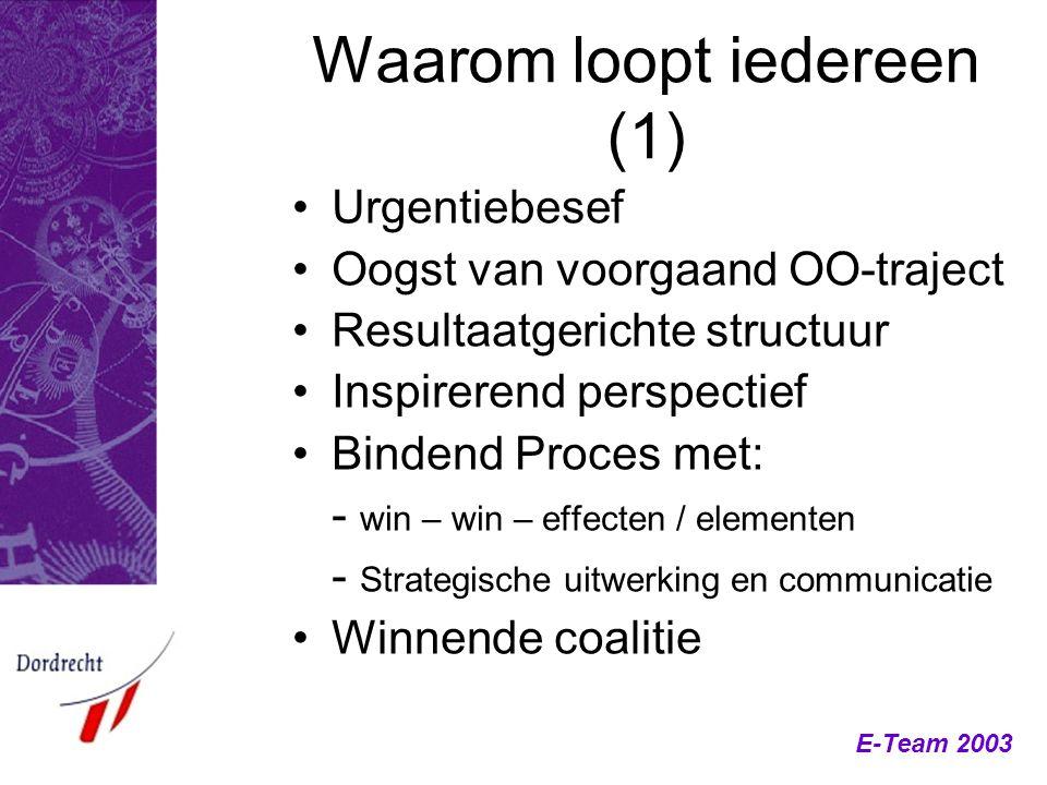 E-Team 2003 Waarom loopt iedereen (1) Urgentiebesef Oogst van voorgaand OO-traject Resultaatgerichte structuur Inspirerend perspectief Bindend Proces met: - win – win – effecten / elementen - Strategische uitwerking en communicatie Winnende coalitie