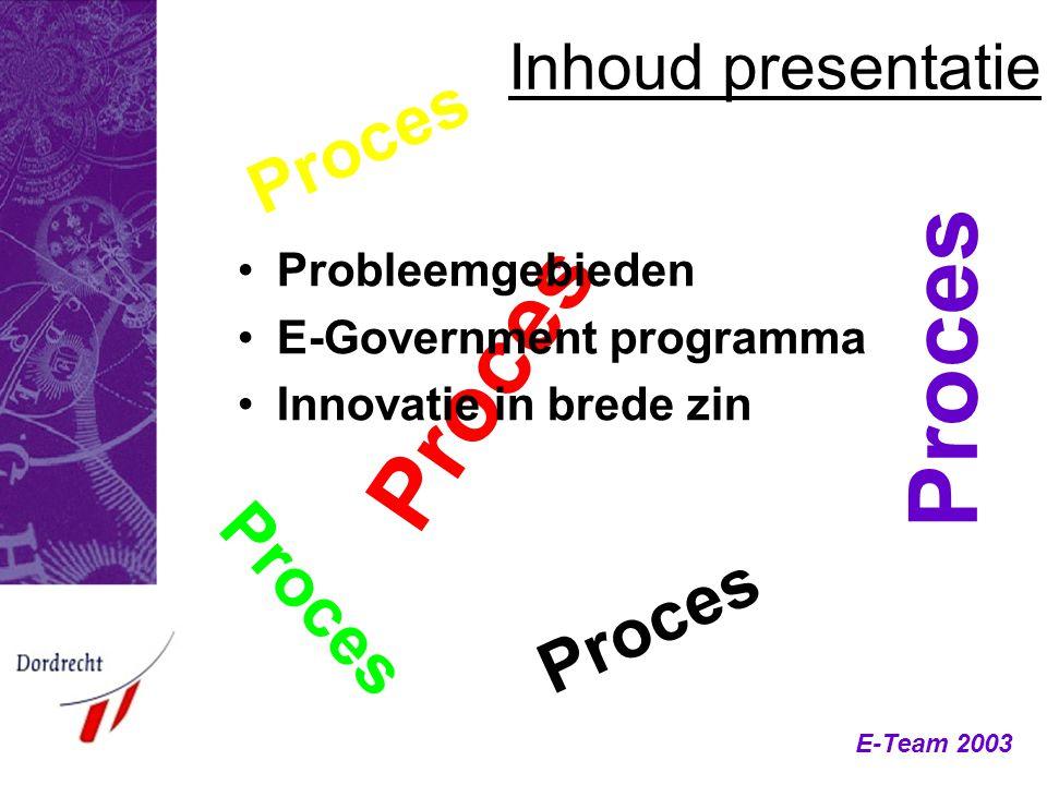 E-Team 2003 Verkokerde organisatie (ook intern!) Klant Product Front Back-office Systemen Processen Personen Autonomie, meervoudige registraties, het zelfde gegeven!, output.