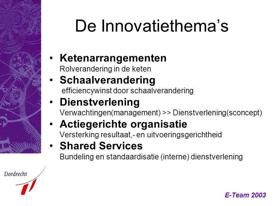 E-Team 2003 De Innovatiethema's Ketenarrangementen Rolverandering in de keten Schaalverandering efficiencywinst door schaalverandering Dienstverlening