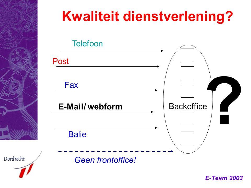 E-Team 2003 Kwaliteit dienstverlening? Backoffice Post Fax E-Mail/ webform Balie Telefoon Geen frontoffice! ?