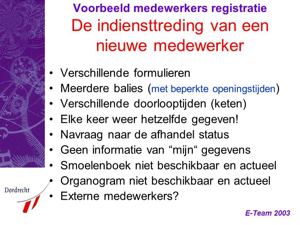 E-Team 2003 Voorbeeld medewerkers registratie De indiensttreding van een nieuwe medewerker Verschillende formulieren Meerdere balies ( met beperkte op