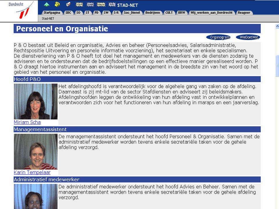 E-Team 2003 Waarom loopt iedereen (2) Ambities Fortuyn en Burgers Positie in rangorde (Analyse Nyfer) Bezuinigingen Urgentie