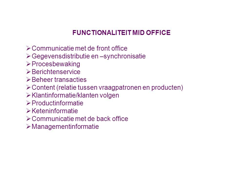 FUNCTIONALITEIT MID OFFICE  Communicatie met de front office  Gegevensdistributie en –synchronisatie  Procesbewaking  Berichtenservice  Beheer tr