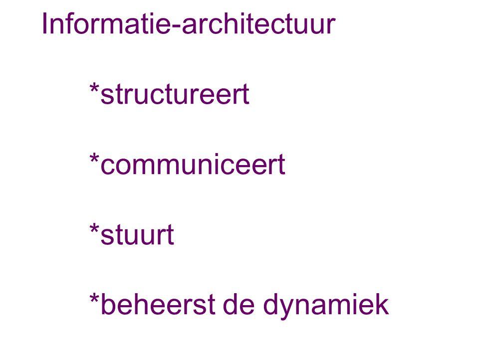 Informatie-architectuur *structureert *communiceert *stuurt *beheerst de dynamiek