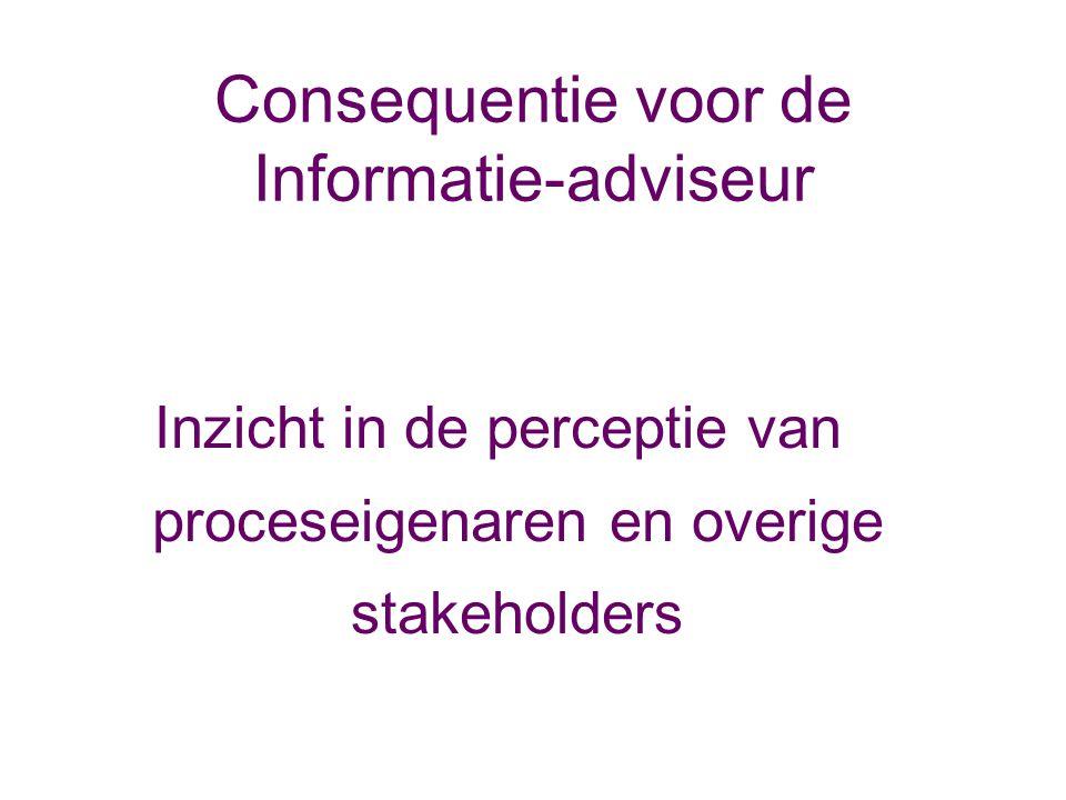 Consequentie voor de Informatie-adviseur Inzicht in de perceptie van proceseigenaren en overige stakeholders