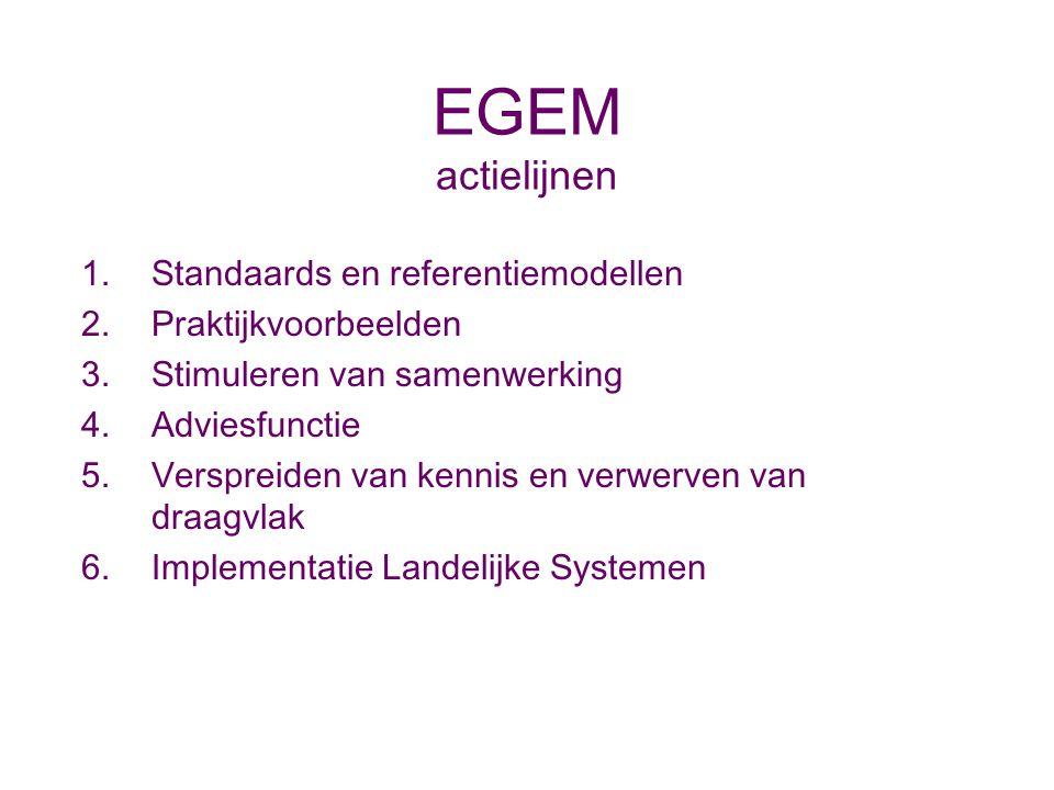 EGEM actielijnen 1.Standaards en referentiemodellen 2.Praktijkvoorbeelden 3.Stimuleren van samenwerking 4.Adviesfunctie 5.Verspreiden van kennis en ve