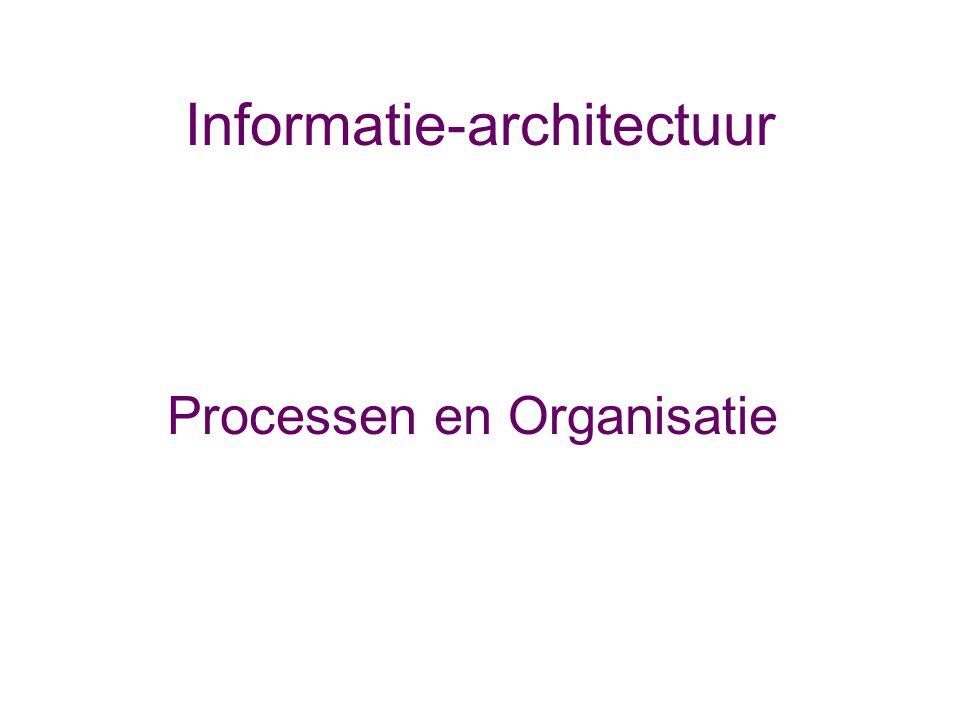 Informatie-architectuur Processen en Organisatie