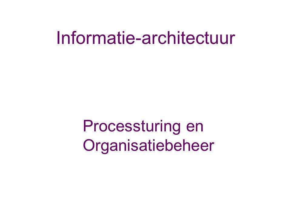 Informatie-architectuur Processturing en Organisatiebeheer