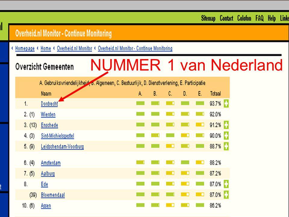 PresentatiebureauWvg23 NUMMER 1 van Nederland
