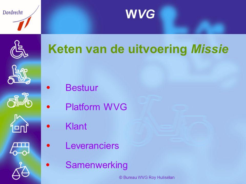 PresentatiebureauWvg3 © Bureau WVG Roy Hulisélan WVG Keten van de uitvoering Missie Bestuur Platform WVG Klant Leveranciers Samenwerking