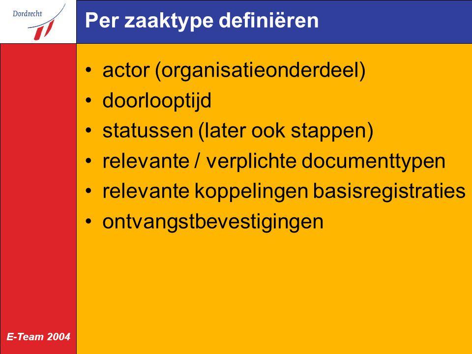 E-Team 2004 Per zaaktype definiëren actor (organisatieonderdeel) doorlooptijd statussen (later ook stappen) relevante / verplichte documenttypen relevante koppelingen basisregistraties ontvangstbevestigingen