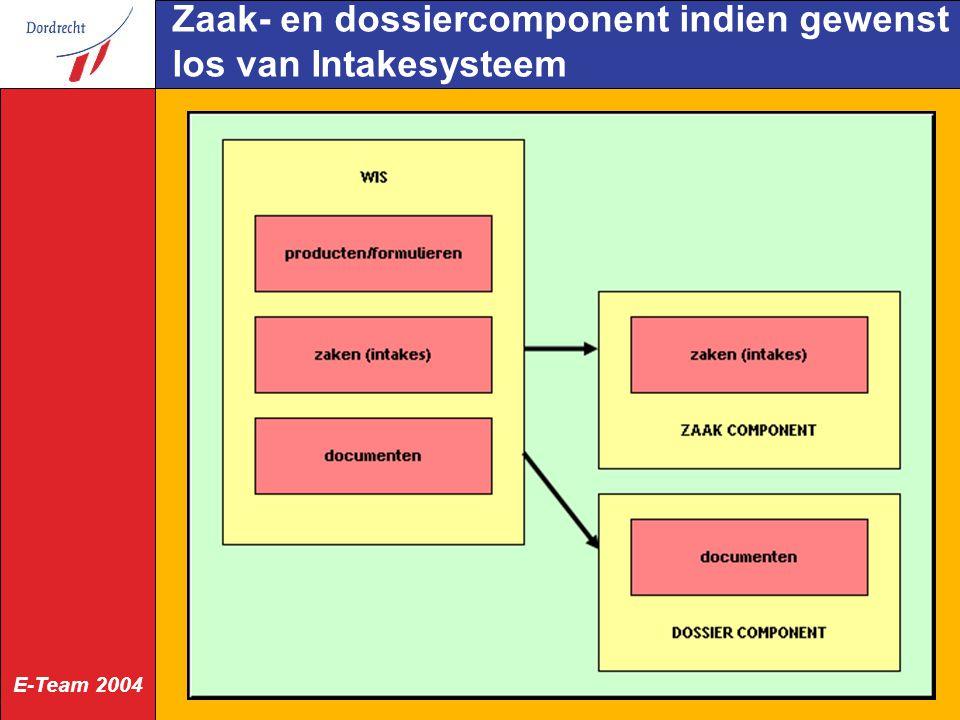 E-Team 2004 Zaak- en dossiercomponent indien gewenst los van Intakesysteem