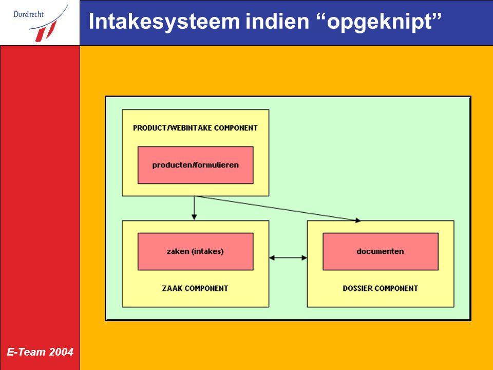E-Team 2004 Intakesysteem indien opgeknipt