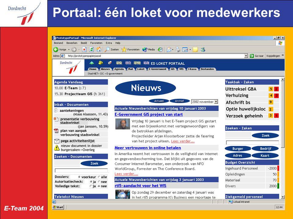 E-Team 2004 Fasering Zaken toepassing Per kanaal: fase 1: webintakes (web intake systeem) fase 2: post/fax/email (functionaliteit Papier-Passé) fase 3: balie/telefonie